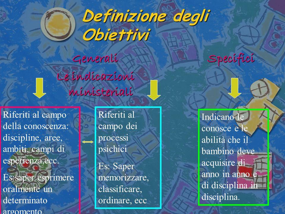Definizione degli Obiettivi Generali Le indicazioni ministeriali Specifici Riferiti al campo della conoscenza: discipline, aree, ambiti, campi di esperienza,ecc.