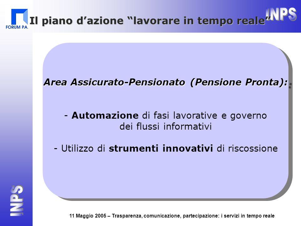 11 Maggio 2005 – Trasparenza, comunicazione, partecipazione: i servizi in tempo reale Area Assicurato-Pensionato (Pensione Pronta): - Automazione di f