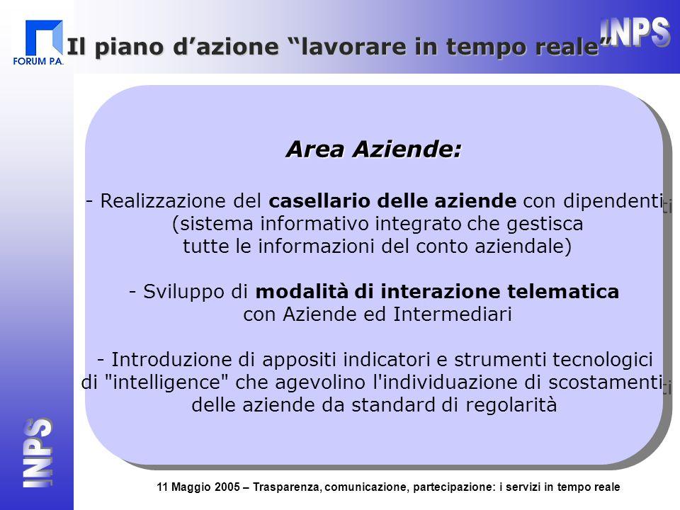 11 Maggio 2005 – Trasparenza, comunicazione, partecipazione: i servizi in tempo reale Area Aziende: - Realizzazione del casellario delle aziende con d