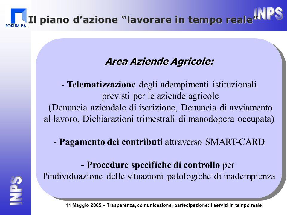 11 Maggio 2005 – Trasparenza, comunicazione, partecipazione: i servizi in tempo reale Area Aziende Agricole: - Telematizzazione degli adempimenti isti