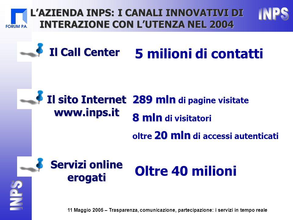11 Maggio 2005 – Trasparenza, comunicazione, partecipazione: i servizi in tempo reale L'AZIENDA INPS: I CANALI INNOVATIVI DI INTERAZIONE CON L'UTENZA