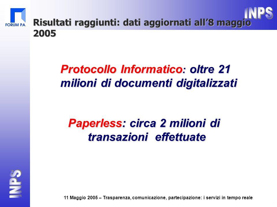 11 Maggio 2005 – Trasparenza, comunicazione, partecipazione: i servizi in tempo reale Risultati raggiunti: dati aggiornati all'8 maggio 2005 Protocollo Informatico : oltre 21 milioni di documenti digitalizzati Paperless: circa 2 milioni di transazioni effettuate