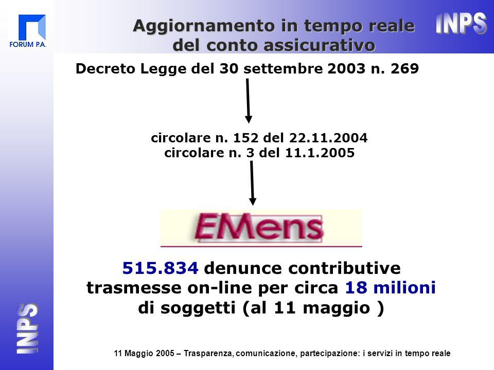11 Maggio 2005 – Trasparenza, comunicazione, partecipazione: i servizi in tempo reale Aggiornamento in tempo reale del conto assicurativo Decreto Legge del 30 settembre 2003 n.