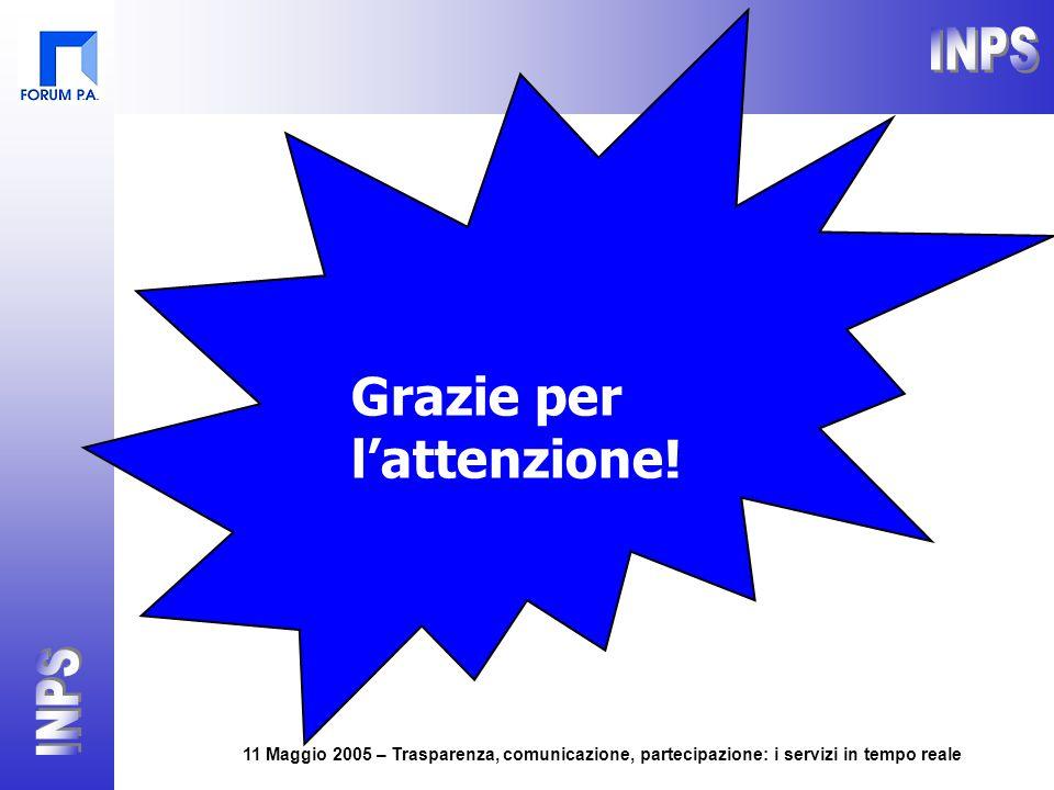 11 Maggio 2005 – Trasparenza, comunicazione, partecipazione: i servizi in tempo reale Grazie per l'attenzione!