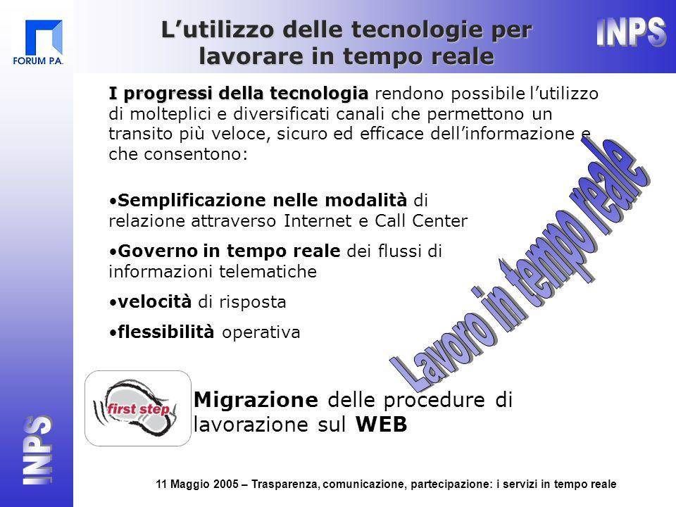 11 Maggio 2005 – Trasparenza, comunicazione, partecipazione: i servizi in tempo reale I progressi della tecnologia I progressi della tecnologia rendon