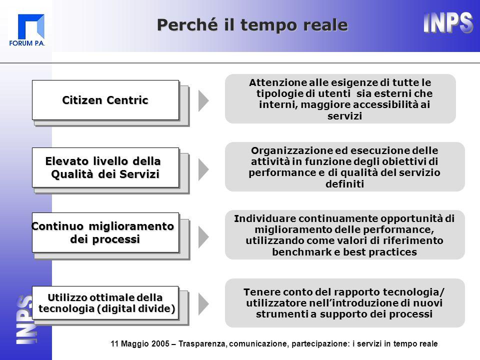 11 Maggio 2005 – Trasparenza, comunicazione, partecipazione: i servizi in tempo reale Citizen Centric Attenzione alle esigenze di tutte le tipologie d
