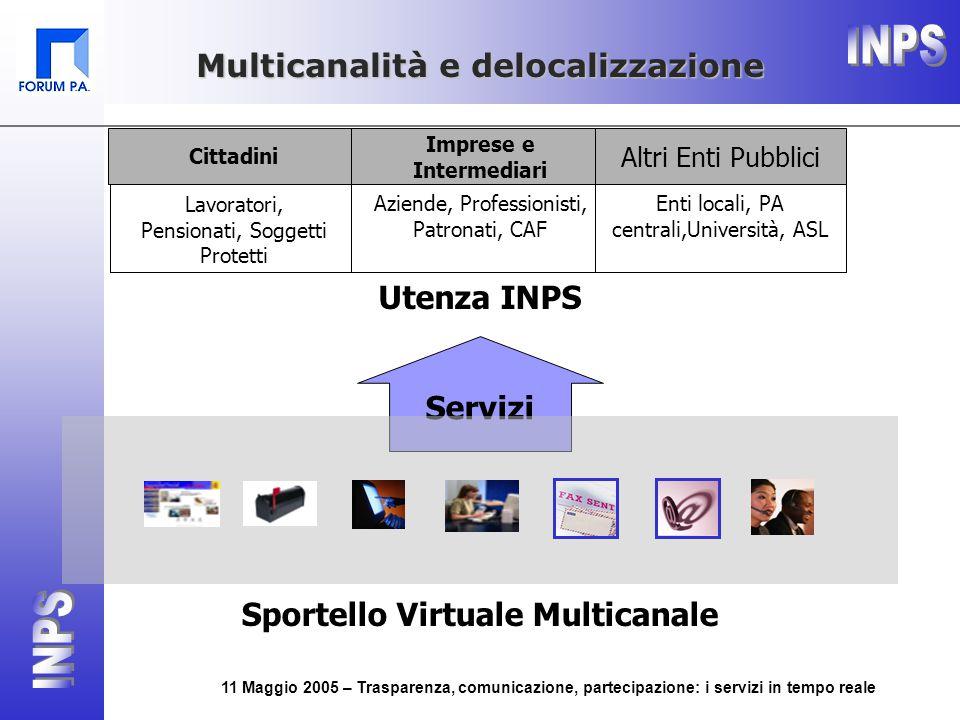 11 Maggio 2005 – Trasparenza, comunicazione, partecipazione: i servizi in tempo reale Servizi Sportello Virtuale Multicanale Lavoratori, Pensionati, S