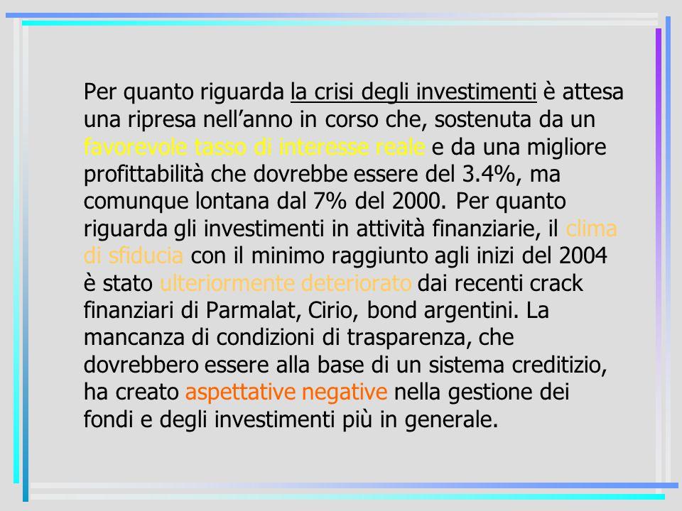 Per quanto riguarda la crisi degli investimenti è attesa una ripresa nell'anno in corso che, sostenuta da un favorevole tasso di interesse reale e da una migliore profittabilità che dovrebbe essere del 3.4%, ma comunque lontana dal 7% del 2000.