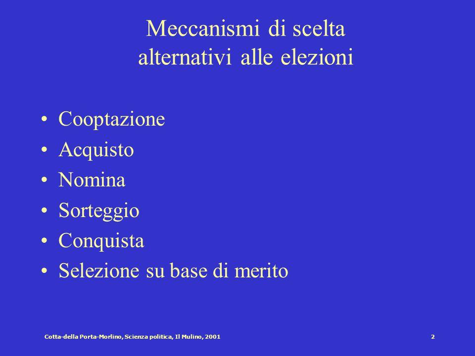 Cotta-della Porta-Morlino, Scienza politica, Il Mulino, 20012 Meccanismi di scelta alternativi alle elezioni Cooptazione Acquisto Nomina Sorteggio Conquista Selezione su base di merito