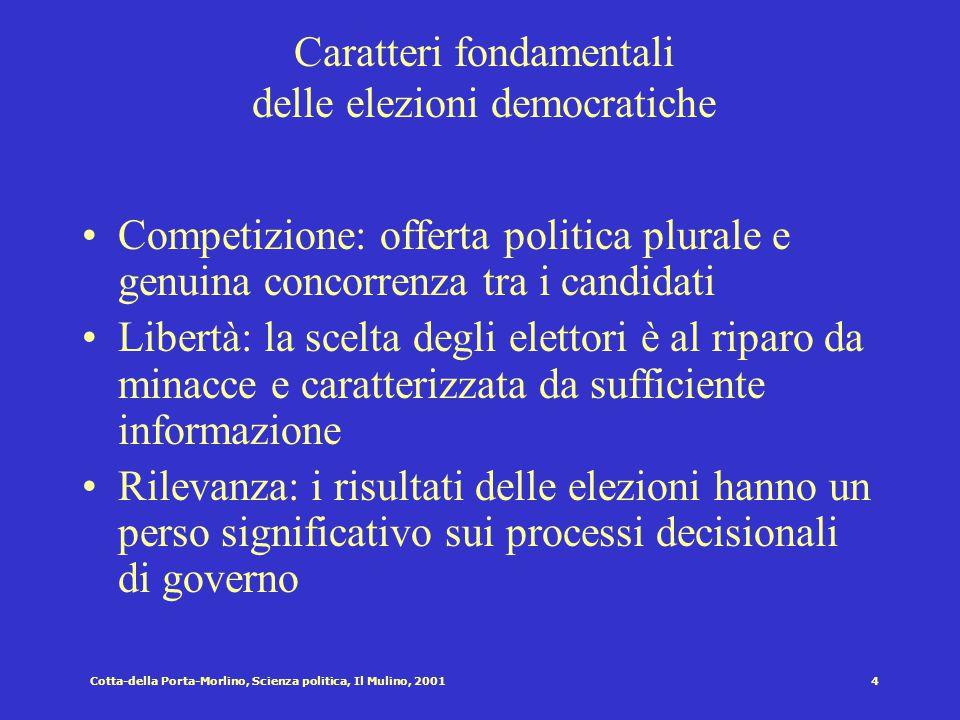 Cotta-della Porta-Morlino, Scienza politica, Il Mulino, 20013 Funzioni delle elezioni in ambito democratico Meccanismo per scegliere i componenti di o