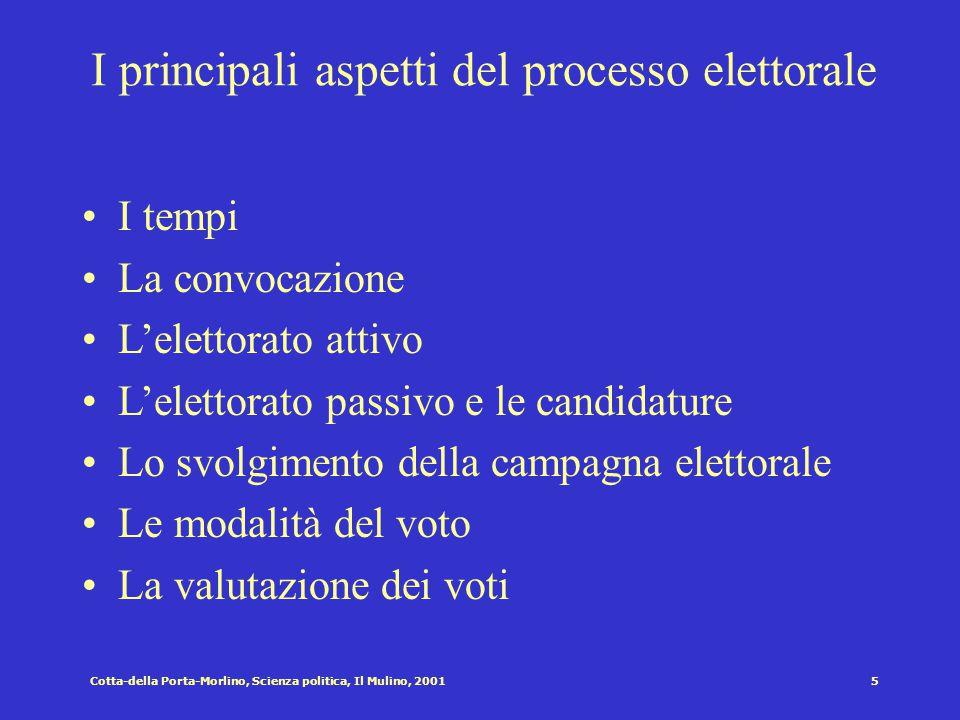 Cotta-della Porta-Morlino, Scienza politica, Il Mulino, 20014 Caratteri fondamentali delle elezioni democratiche Competizione: offerta politica plural