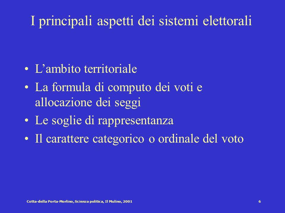 Cotta-della Porta-Morlino, Scienza politica, Il Mulino, 20015 I principali aspetti del processo elettorale I tempi La convocazione L'elettorato attivo