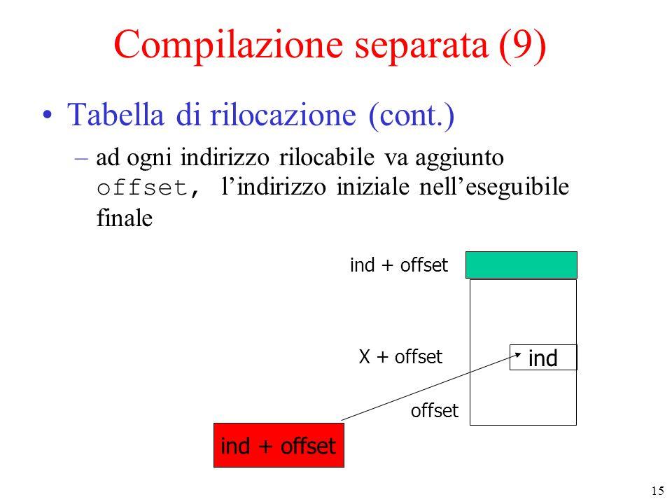 15 Compilazione separata (9) Tabella di rilocazione (cont.) –ad ogni indirizzo rilocabile va aggiunto offset, l'indirizzo iniziale nell'eseguibile fin