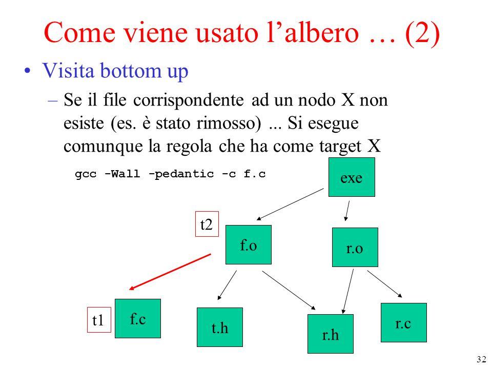 32 f.c t.h r.h r.c r.o exe f.o Come viene usato l'albero … (2) Visita bottom up –Se il file corrispondente ad un nodo X non esiste (es. è stato rimoss