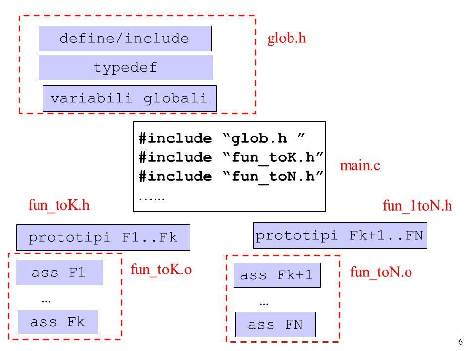 "6 define/include variabili globali typedef #include ""glob.h "" #include ""fun_toK.h"" #include ""fun_toN.h"" …... ass F1 … ass Fk prototipi F1..Fk glob.h p"