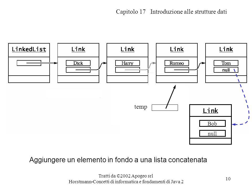 Capitolo 17 Introduzione alle strutture dati Tratti da ©2002 Apogeo srl Horstmann-Concetti di informatica e fondamenti di Java 2 10 L ink Bob null tem
