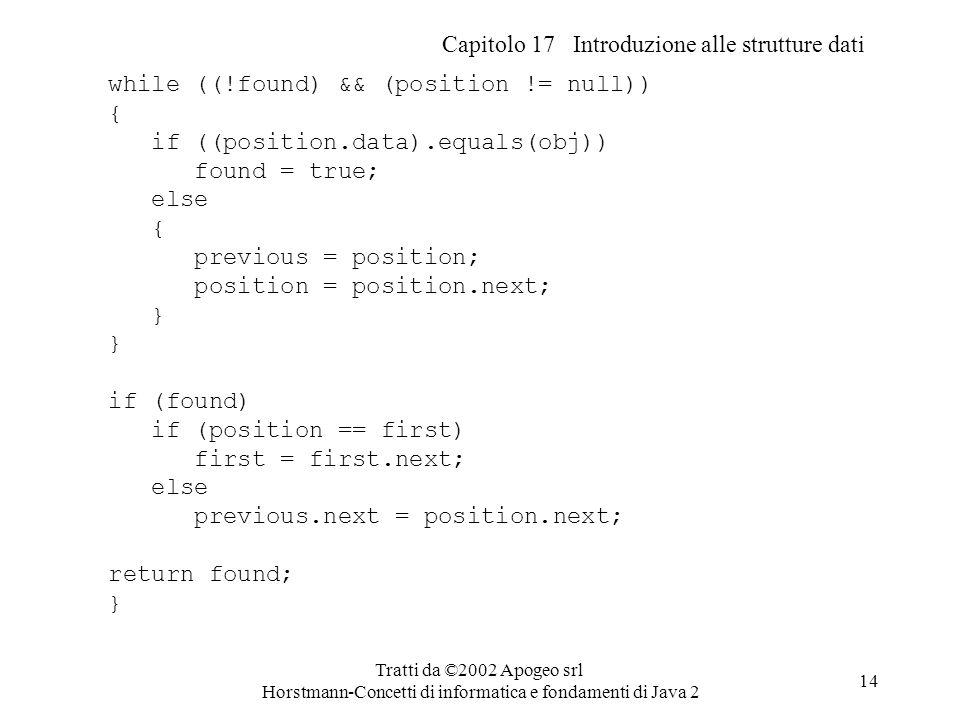 Capitolo 17 Introduzione alle strutture dati Tratti da ©2002 Apogeo srl Horstmann-Concetti di informatica e fondamenti di Java 2 14 while ((!found) &&