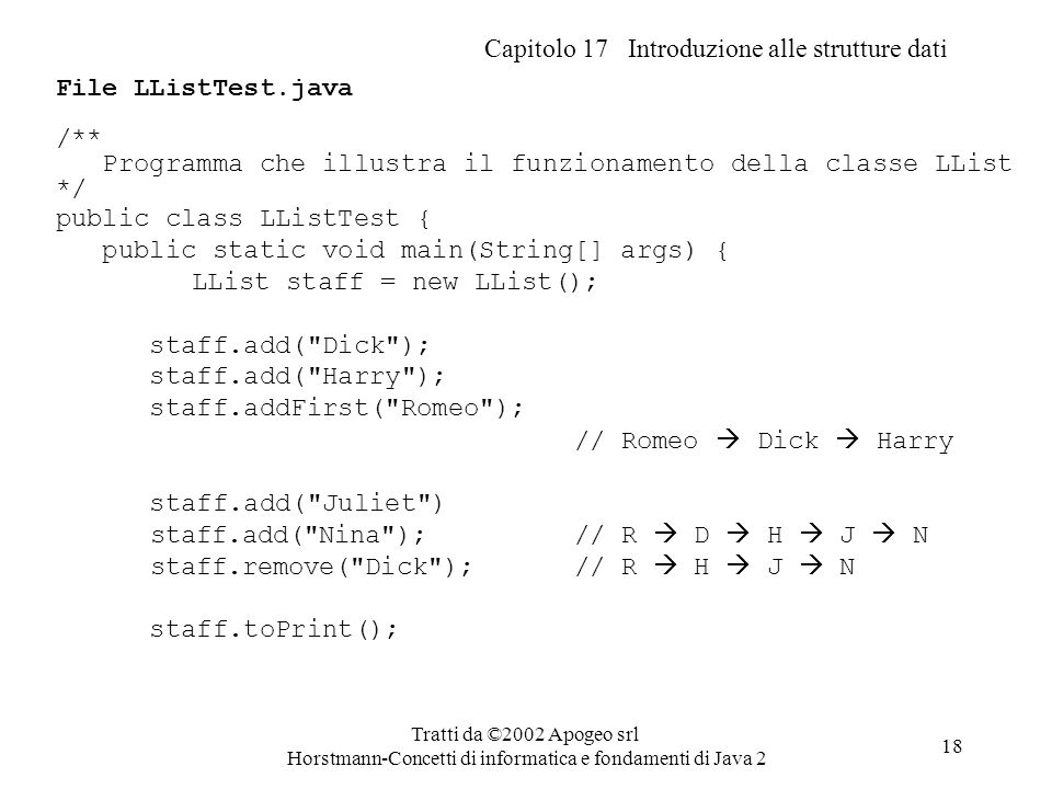 Capitolo 17 Introduzione alle strutture dati Tratti da ©2002 Apogeo srl Horstmann-Concetti di informatica e fondamenti di Java 2 18 File LListTest.java /** Programma che illustra il funzionamento della classe LList */ public class LListTest { public static void main(String[] args) { LList staff = new LList(); staff.add( Dick ); staff.add( Harry ); staff.addFirst( Romeo ); // Romeo  Dick  Harry staff.add( Juliet ) staff.add( Nina ); // R  D  H  J  N staff.remove( Dick ); // R  H  J  N staff.toPrint();