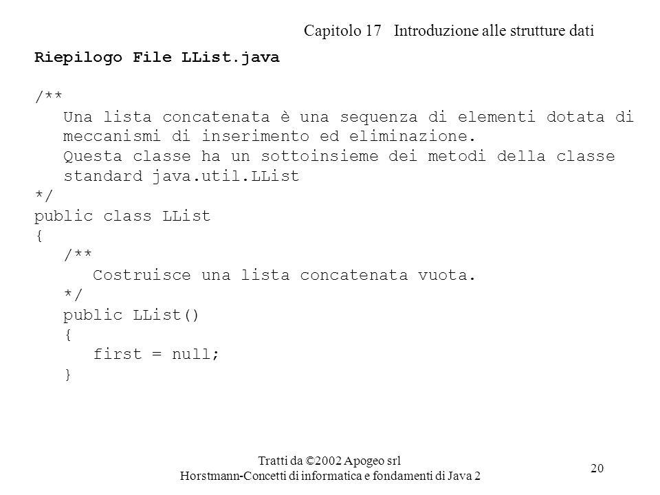 Capitolo 17 Introduzione alle strutture dati Tratti da ©2002 Apogeo srl Horstmann-Concetti di informatica e fondamenti di Java 2 20 Riepilogo File LLi