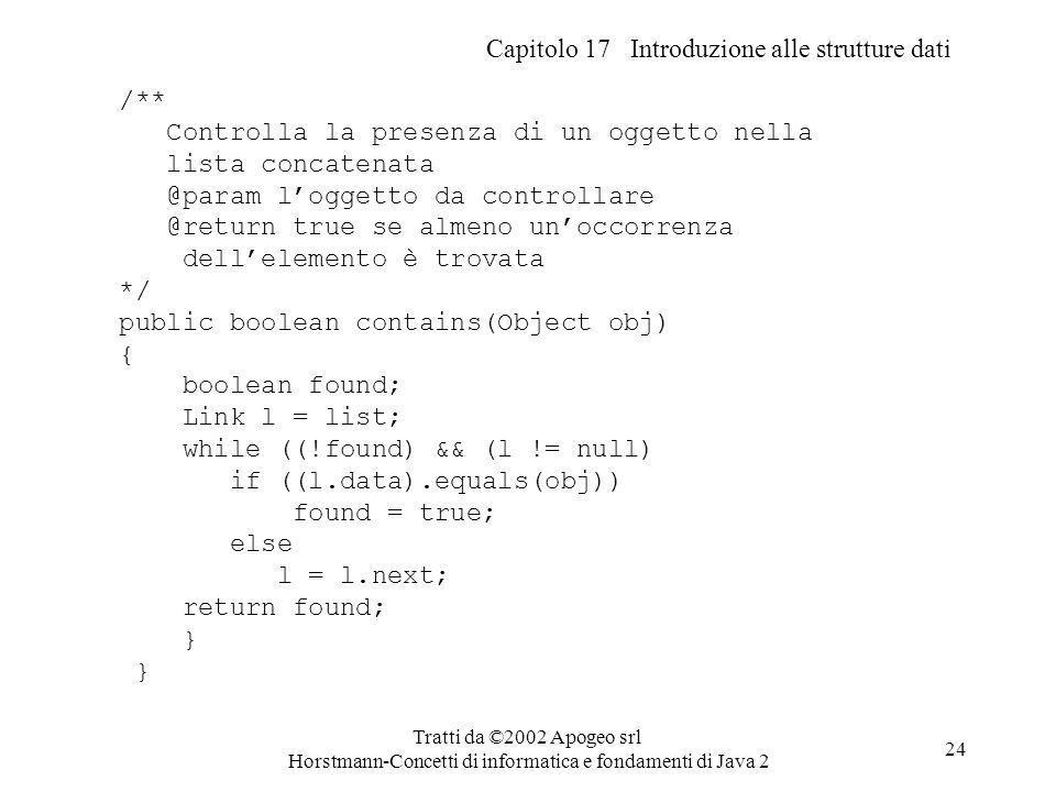 Capitolo 17 Introduzione alle strutture dati Tratti da ©2002 Apogeo srl Horstmann-Concetti di informatica e fondamenti di Java 2 24 /** Controlla la p