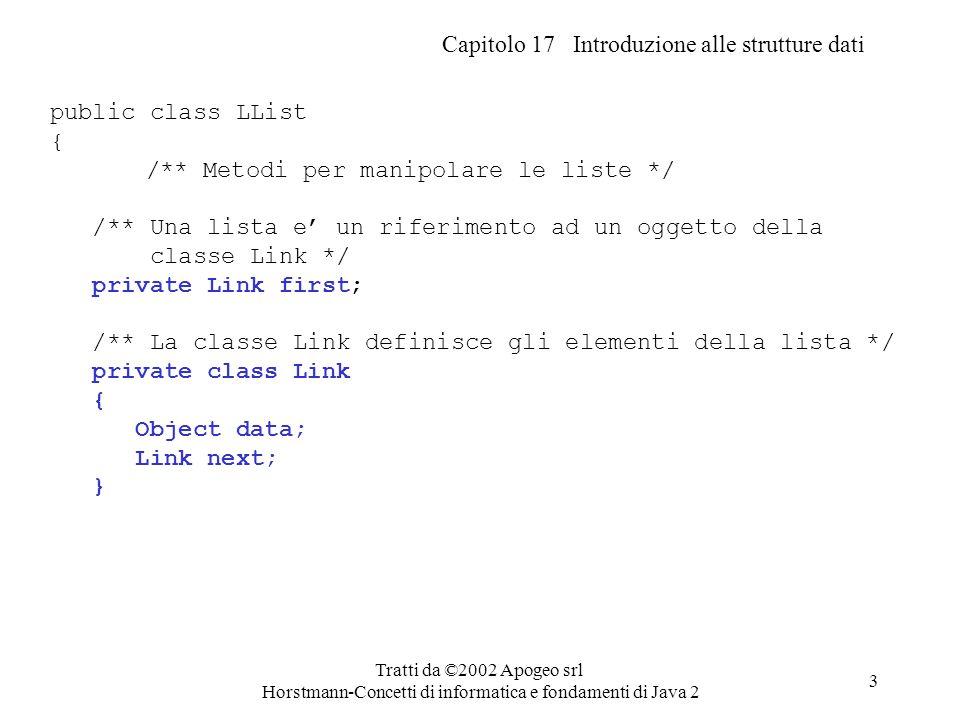 Capitolo 17 Introduzione alle strutture dati Tratti da ©2002 Apogeo srl Horstmann-Concetti di informatica e fondamenti di Java 2 3 public class LList