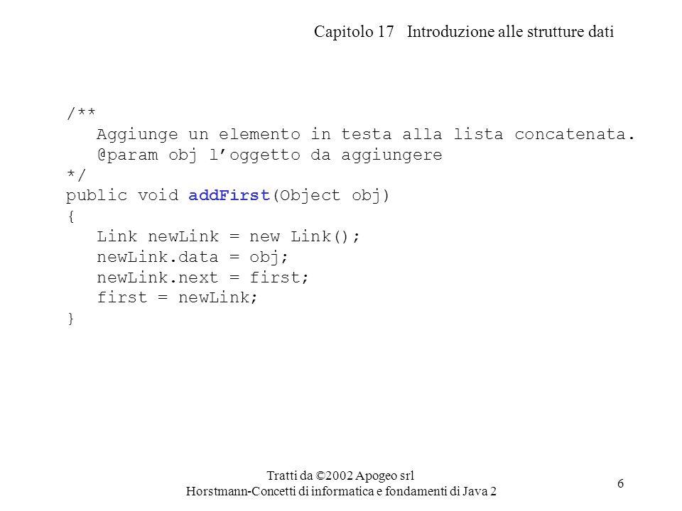 Capitolo 17 Introduzione alle strutture dati Tratti da ©2002 Apogeo srl Horstmann-Concetti di informatica e fondamenti di Java 2 6 /** Aggiunge un ele