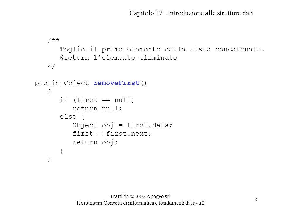 Capitolo 17 Introduzione alle strutture dati Tratti da ©2002 Apogeo srl Horstmann-Concetti di informatica e fondamenti di Java 2 8 /** Toglie il primo