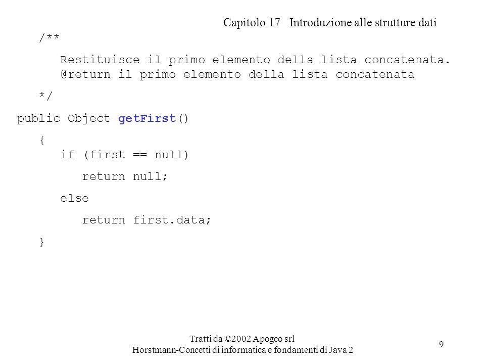 Capitolo 17 Introduzione alle strutture dati Tratti da ©2002 Apogeo srl Horstmann-Concetti di informatica e fondamenti di Java 2 9 /** Restituisce il