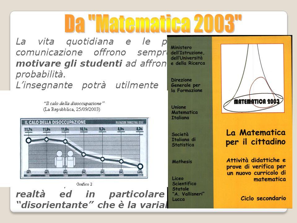 Scuole, docenti e studenti coinvolti Nei due anni (2005 – 2006 e 2006 – 2007): 4 scuole (2 Istituti tecnici, 2 Licei scientifici, 1 Liceo linguistico) Una decina di classi Una decina di docenti Circa 120 studenti