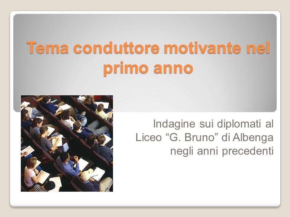 Tema conduttore motivante nel primo anno Indagine sui diplomati al Liceo G.