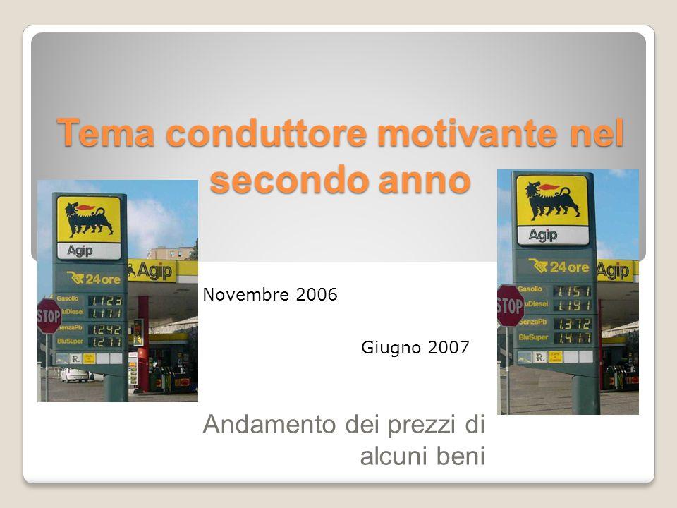 Andamento dei prezzi di alcuni beni Tema conduttore motivante nel secondo anno Novembre 2006 Giugno 2007