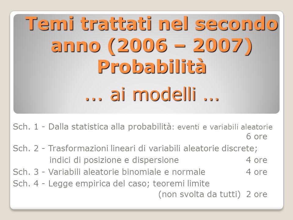 Sch. 1 - Dalla statistica alla probabilità : eventi e variabili aleatorie 6 ore Sch.
