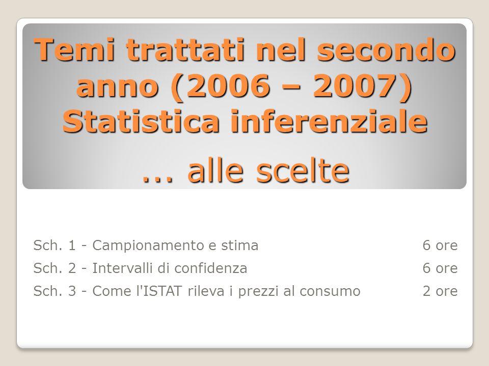 Tutti i materiali sono stati pubblicati sul sito http://www.dima.unige.it/~rogantin/ls_stat/