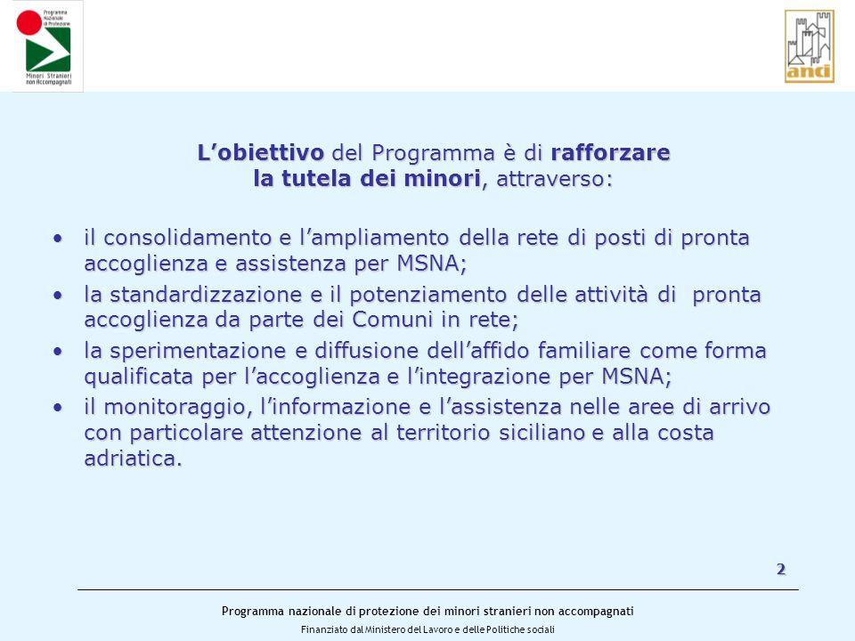 Programma nazionale di protezione dei minori stranieri non accompagnati Finanziato dal Ministero del Lavoro e delle Politiche sociali L'obiettivo del Programma è di rafforzare la tutela dei minori, attraverso: il consolidamento e l'ampliamento della rete di posti di pronta accoglienza e assistenza per MSNA;il consolidamento e l'ampliamento della rete di posti di pronta accoglienza e assistenza per MSNA; la standardizzazione e il potenziamento delle attività di pronta accoglienza da parte dei Comuni in rete;la standardizzazione e il potenziamento delle attività di pronta accoglienza da parte dei Comuni in rete; la sperimentazione e diffusione dell'affido familiare come forma qualificata per l'accoglienza e l'integrazione per MSNA;la sperimentazione e diffusione dell'affido familiare come forma qualificata per l'accoglienza e l'integrazione per MSNA; il monitoraggio, l'informazione e l'assistenza nelle aree di arrivo con particolare attenzione al territorio siciliano e alla costa adriatica.il monitoraggio, l'informazione e l'assistenza nelle aree di arrivo con particolare attenzione al territorio siciliano e alla costa adriatica.