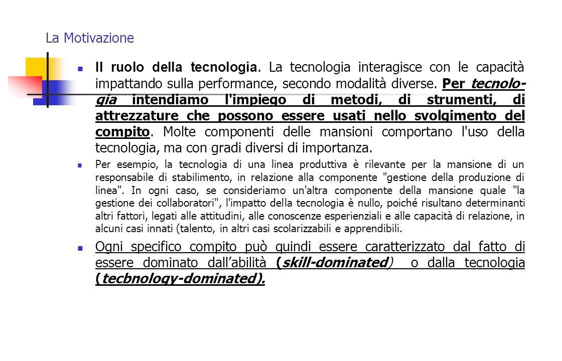 La Motivazione Il ruolo della tecnologia. La tecnologia interagisce con le capacità impattando sulla performance, secondo modalità diverse. Per tecnol