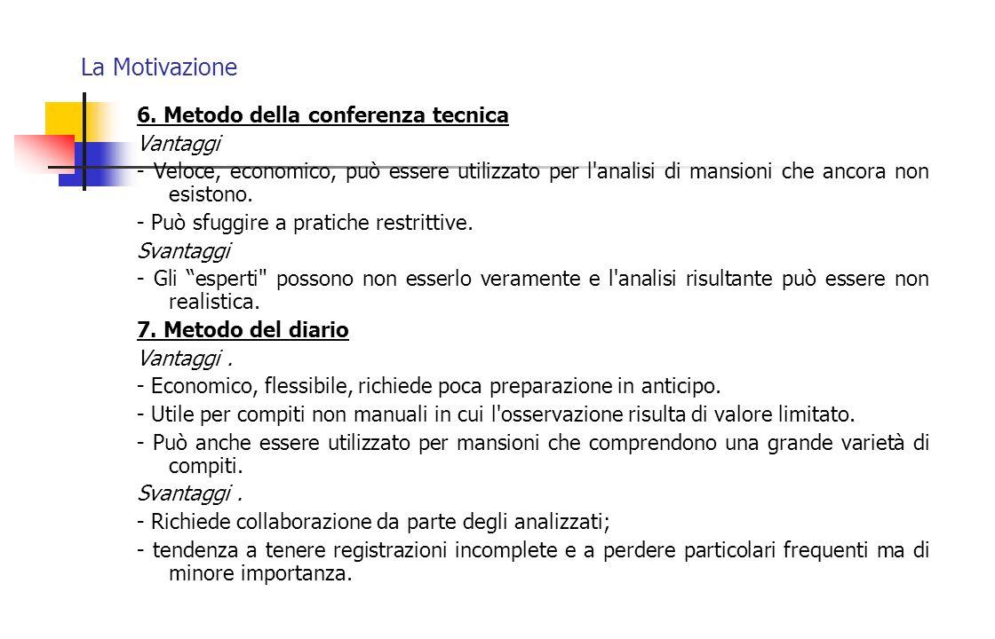 La Motivazione 6. Metodo della conferenza tecnica Vantaggi - Veloce, economico, può essere utilizzato per l'analisi di mansioni che ancora non esiston
