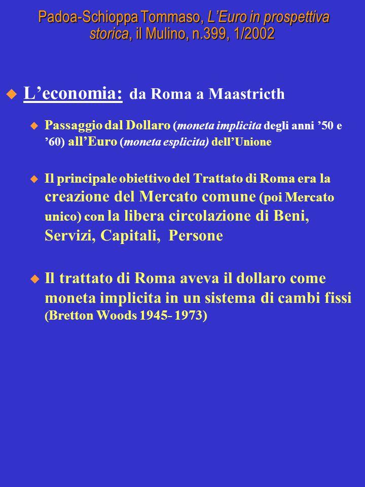 Padoa-Schioppa Tommaso, L'Euro in prospettiva storica, il Mulino, n.399, 1/2002 Padoa-Schioppa Tommaso, L'Euro in prospettiva storica, il Mulino, n.399, 1/2002  L'economia: da Roma a Maastricth u Passaggio dal Dollaro (moneta implicita degli anni '50 e '60) all'Euro (moneta esplicita) dell'Unione u Il principale obiettivo del Trattato di Roma era la creazione del Mercato comune (poi Mercato unico) con la libera circolazione di Beni, Servizi, Capitali, Persone u Il trattato di Roma aveva il dollaro come moneta implicita in un sistema di cambi fissi ( Bretton Woods 1945- 1973)