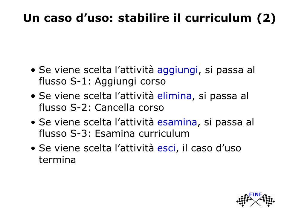Un caso d'uso: stabilire il curriculum (2) Se viene scelta l'attività aggiungi, si passa al flusso S-1: Aggiungi corso Se viene scelta l'attività elim