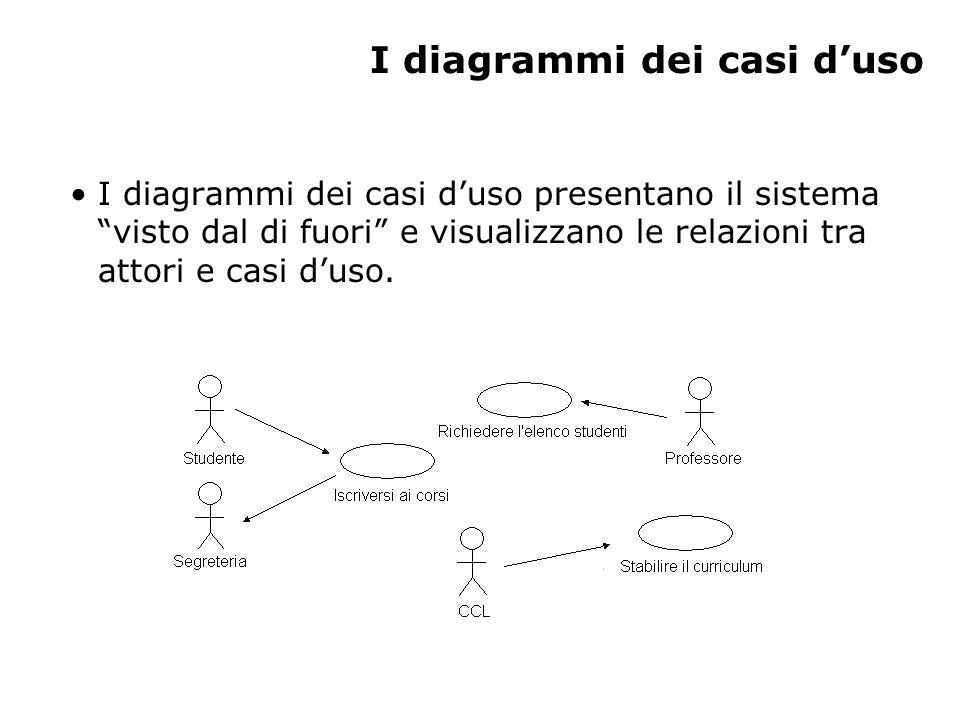 """I diagrammi dei casi d'uso I diagrammi dei casi d'uso presentano il sistema """"visto dal di fuori"""" e visualizzano le relazioni tra attori e casi d'uso."""