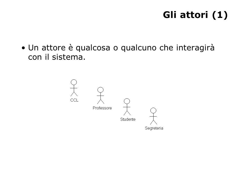 Gli attori (1) Un attore è qualcosa o qualcuno che interagirà con il sistema.