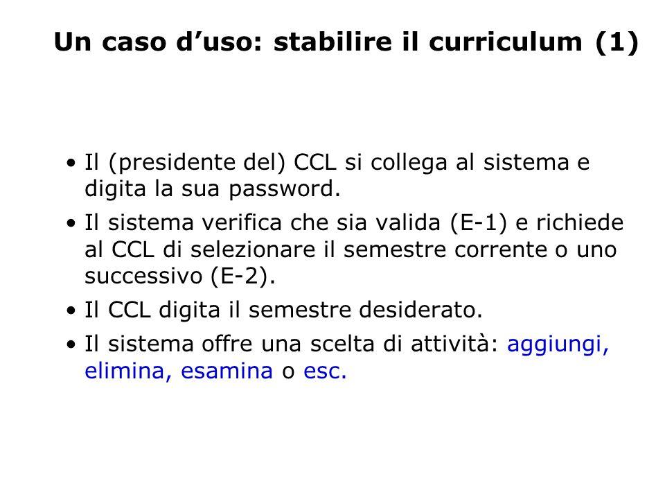 Un caso d'uso: stabilire il curriculum (1) Il (presidente del) CCL si collega al sistema e digita la sua password. Il sistema verifica che sia valida