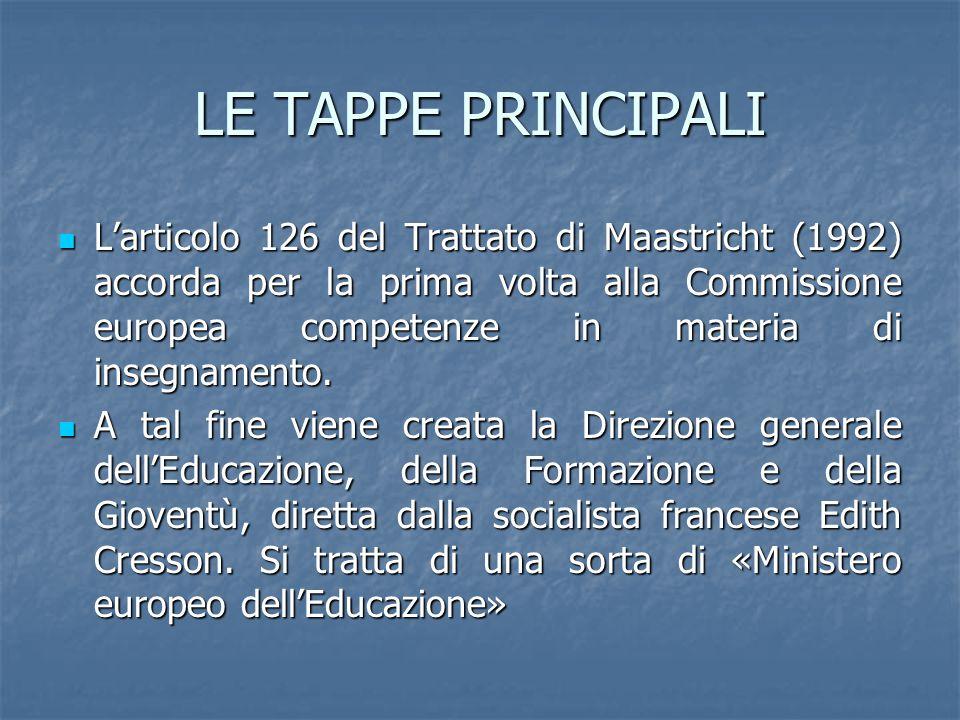 LE TAPPE PRINCIPALI L'articolo 126 del Trattato di Maastricht (1992) accorda per la prima volta alla Commissione europea competenze in materia di insegnamento.