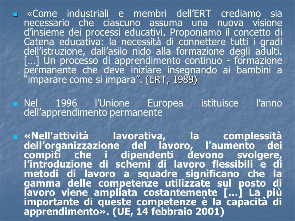 """« """". (ERT, 1989) «Come industriali e membri dell'ERT crediamo sia necessario che ciascuno assuma una nuova visione d'insieme dei processi educativi. P"""