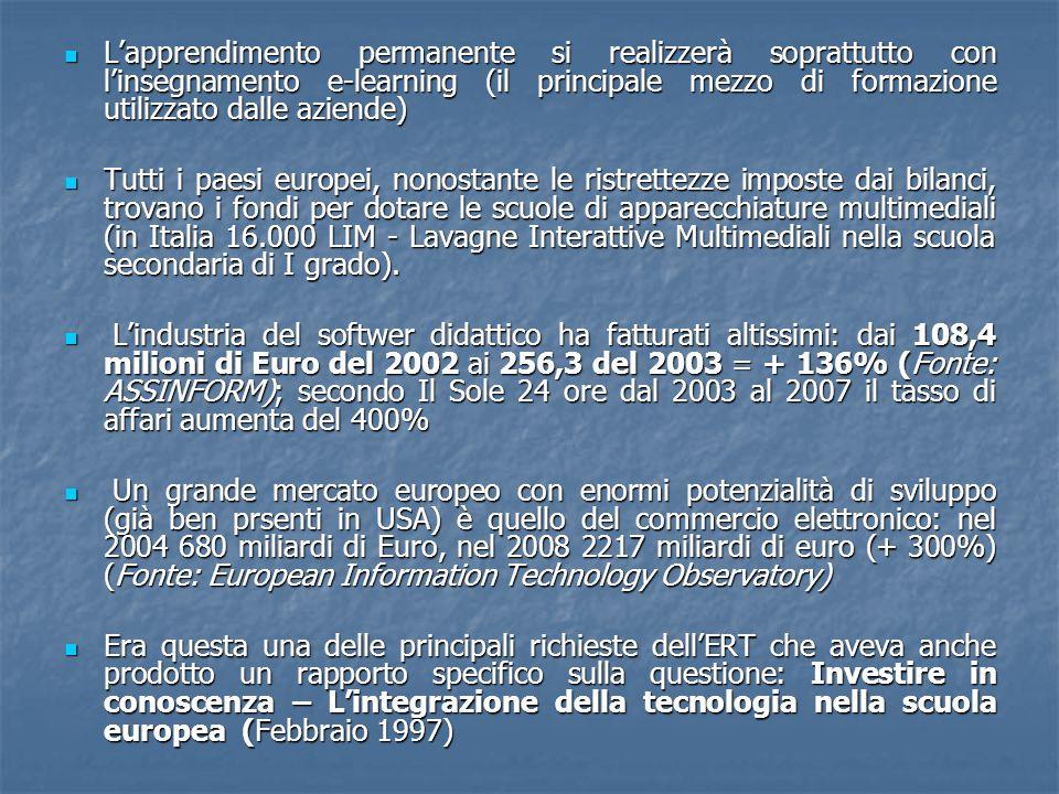 L'apprendimento permanente si realizzerà soprattutto con l'insegnamento e-learning (il principale mezzo di formazione utilizzato dalle aziende) L'apprendimento permanente si realizzerà soprattutto con l'insegnamento e-learning (il principale mezzo di formazione utilizzato dalle aziende) Tutti i paesi europei, nonostante le ristrettezze imposte dai bilanci, trovano i fondi per dotare le scuole di apparecchiature multimediali (in Italia 16.000 LIM - Lavagne Interattive Multimediali nella scuola secondaria di I grado).