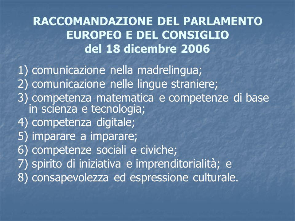 RACCOMANDAZIONE DEL PARLAMENTO EUROPEO E DEL CONSIGLIO del 18 dicembre 2006 1) comunicazione nella madrelingua; 2) comunicazione nelle lingue stranier