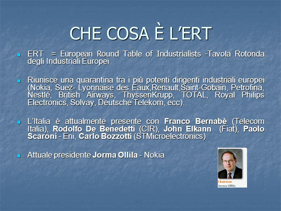 CHE COSA È L'ERT ERT = European Round Table of Industrialists -T avola Rotonda degli Industriali Europei ERT = European Round Table of Industrialists