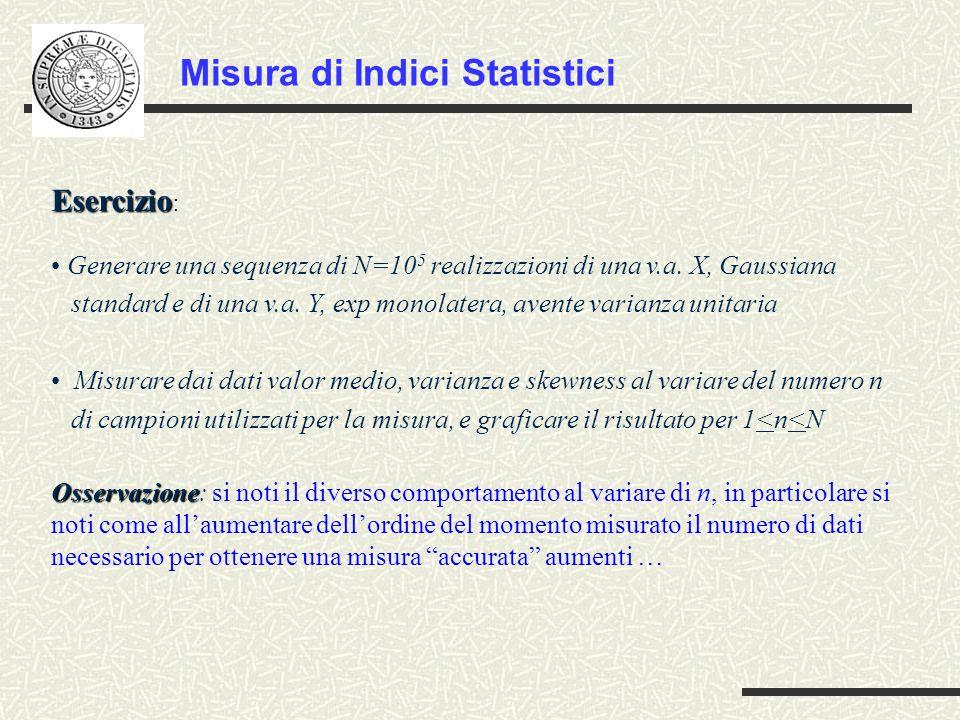 Esercizio Esercizio : Generare una sequenza di N=10 5 realizzazioni di una v.a.