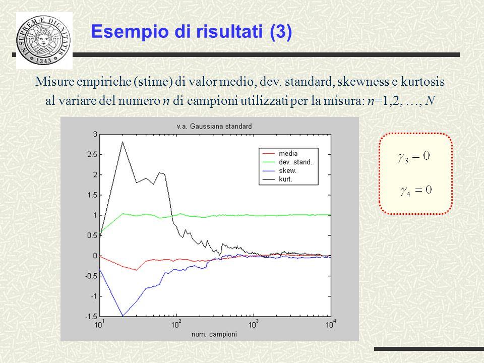 Esempio di risultati (3) Misure empiriche (stime) di valor medio, dev.