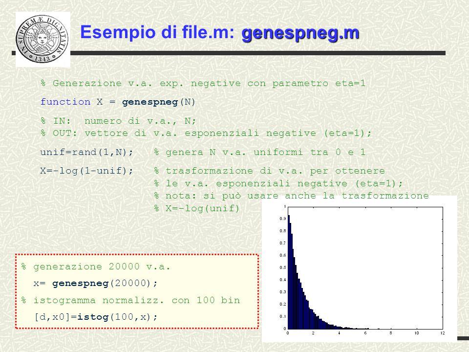 % Generazione v.a.exp.