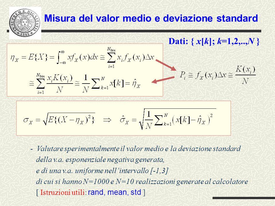 Misura del valor medio e deviazione standard - Valutare sperimentalmente il valor medio e la deviazione standard della v.a.